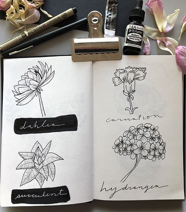 The second spread for Day 2 for the #JoyfulArtJournalingJune art journal challenge... the prompt: black and white. I decided to do two pages for this day's prompt because I kept the art journal spread simple!